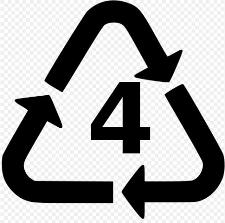 Recycling Symbol Ecosumo Blog